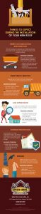 Infographics: Things to Expect During the Installation of Your New Roof